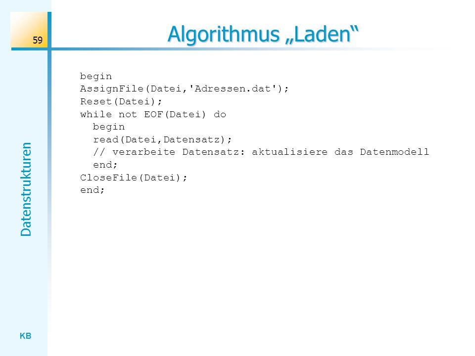 """Algorithmus """"Laden"""