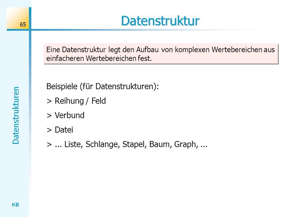 Datenstruktur Beispiele (für Datenstrukturen): > Reihung / Feld