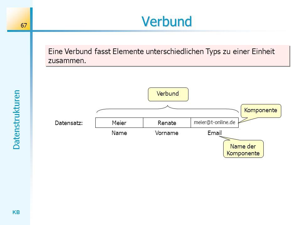 Verbund Eine Verbund fasst Elemente unterschiedlichen Typs zu einer Einheit zusammen. Verbund. Komponente.