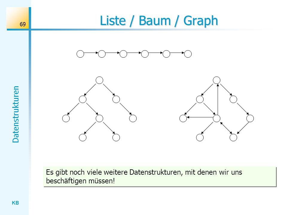 Liste / Baum / Graph Es gibt noch viele weitere Datenstrukturen, mit denen wir uns beschäftigen müssen!