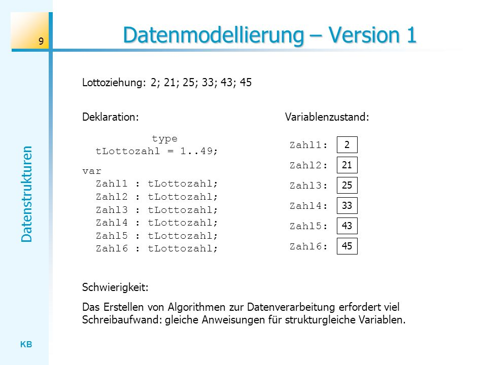Datenmodellierung – Version 1