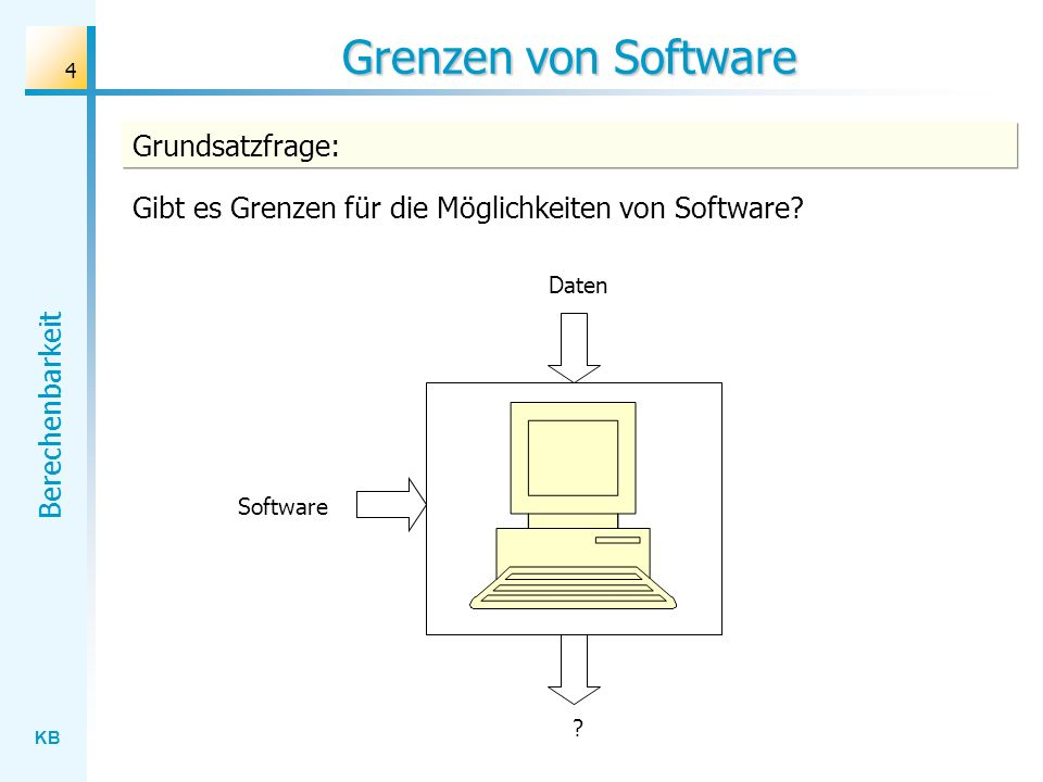 Grenzen von Software Grundsatzfrage: