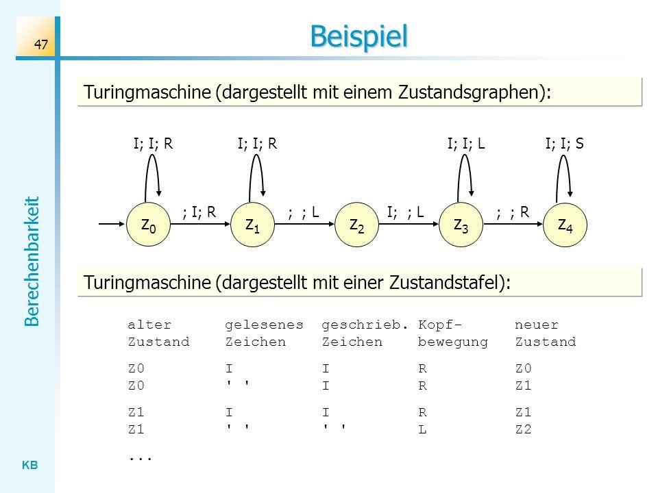 Beispiel Turingmaschine (dargestellt mit einem Zustandsgraphen): z0 z1