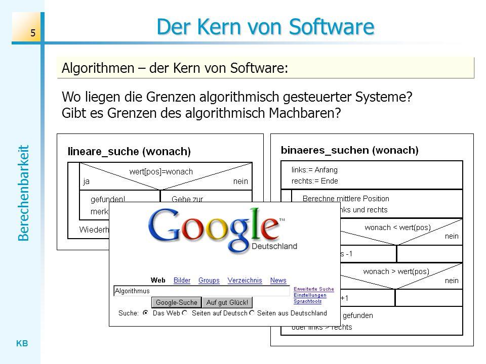 Der Kern von Software Algorithmen – der Kern von Software:
