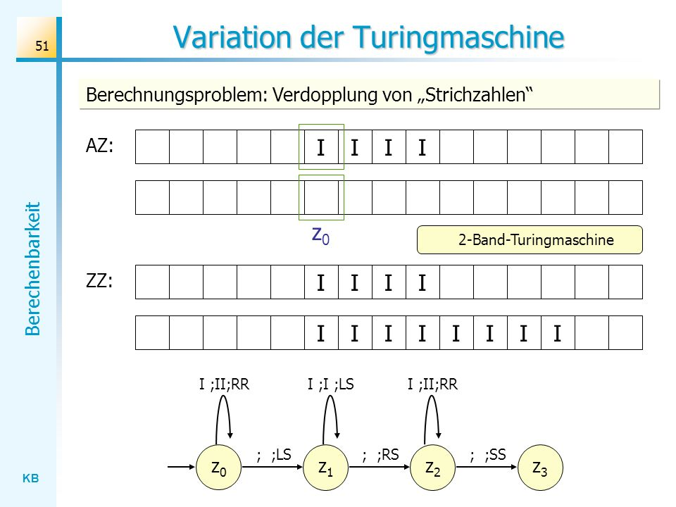 Variation der Turingmaschine