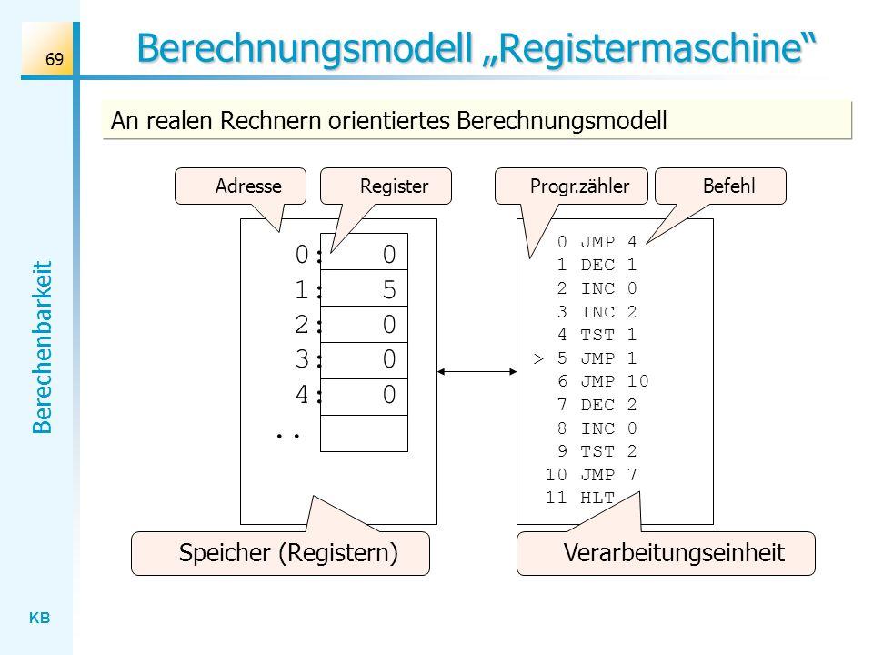 """Berechnungsmodell """"Registermaschine"""