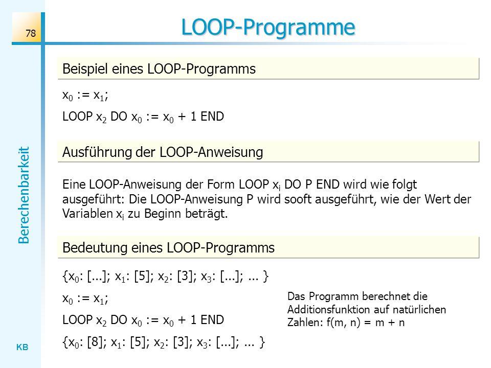 LOOP-Programme Beispiel eines LOOP-Programms