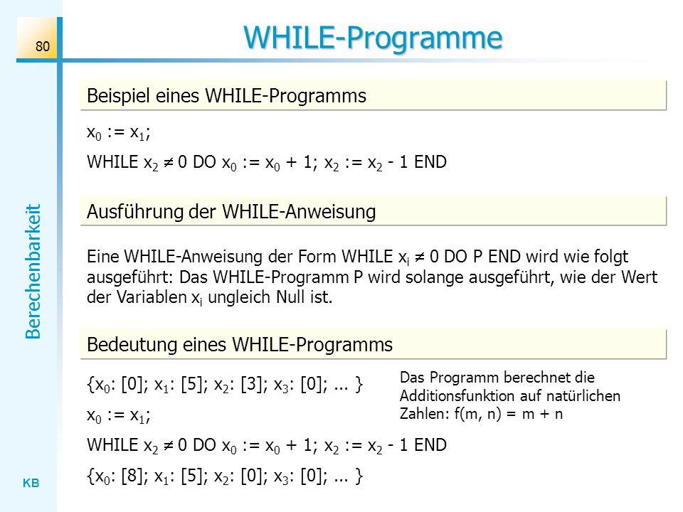 WHILE-Programme Beispiel eines WHILE-Programms