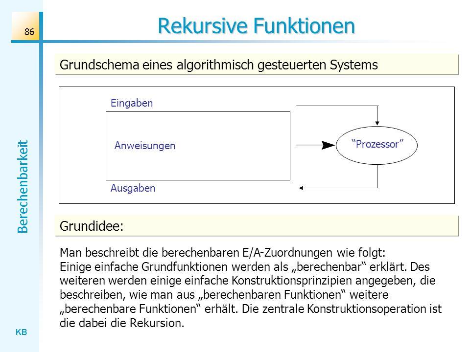 Rekursive Funktionen Grundschema eines algorithmisch gesteuerten Systems. Eingaben. Anweisungen. Prozessor
