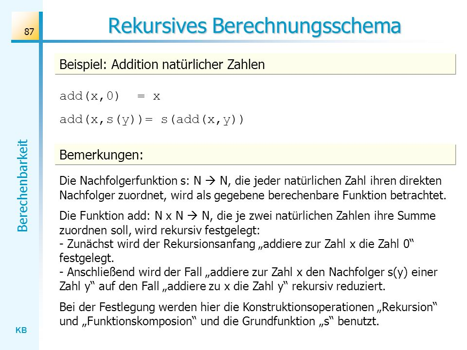 Rekursives Berechnungsschema