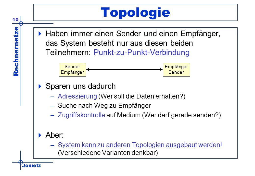 Topologie Haben immer einen Sender und einen Empfänger, das System besteht nur aus diesen beiden Teilnehmern: Punkt-zu-Punkt-Verbindung.