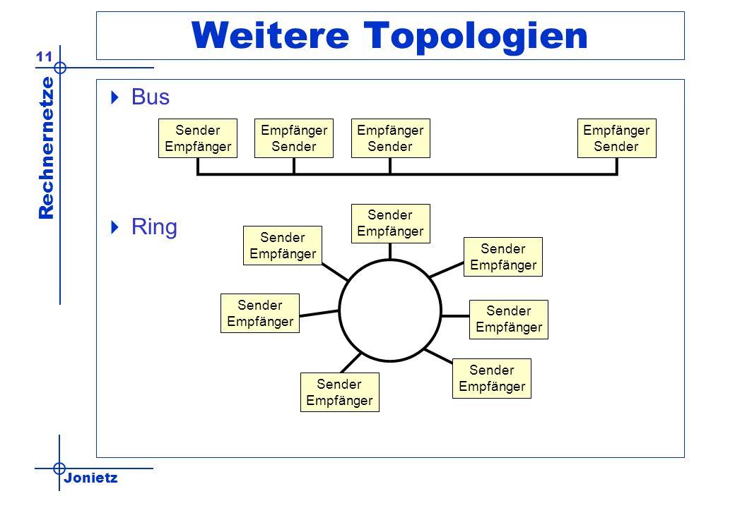 Weitere Topologien Bus Ring Sender Empfänger Empfänger Sender