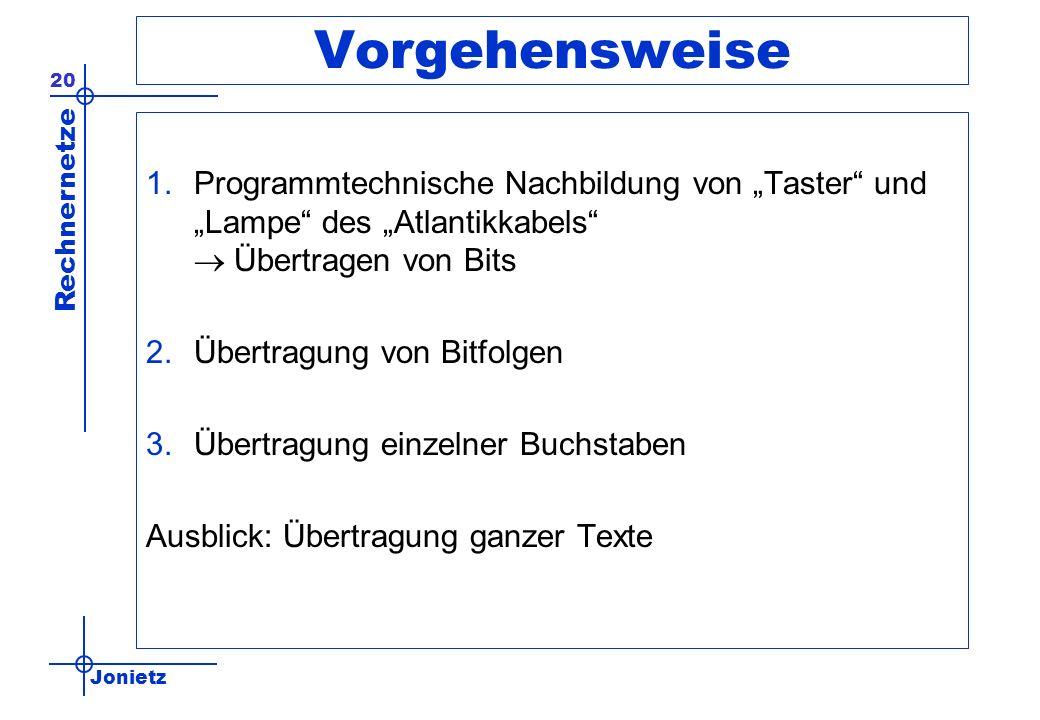 """Vorgehensweise Programmtechnische Nachbildung von """"Taster und """"Lampe des """"Atlantikkabels  Übertragen von Bits."""