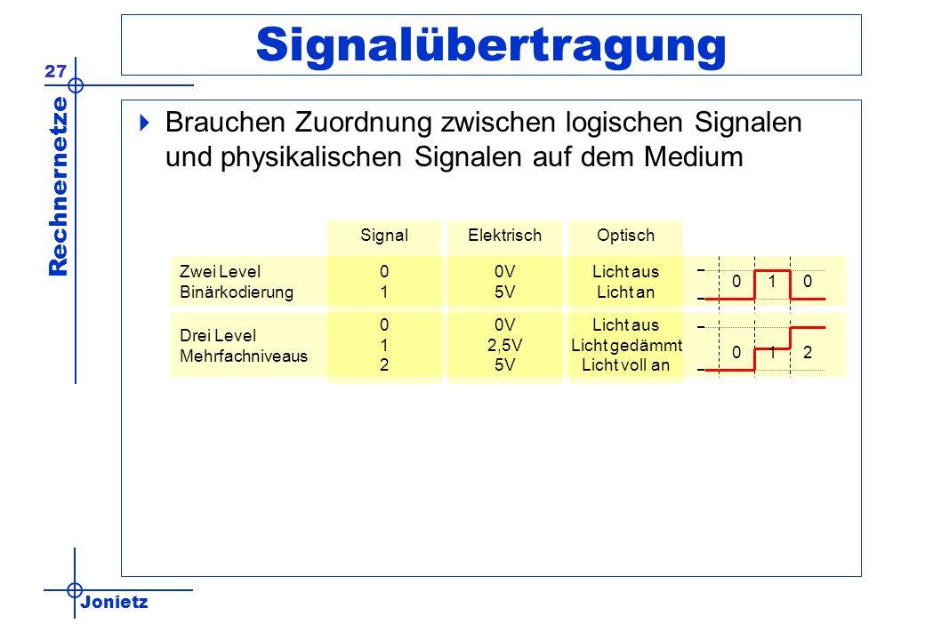 Signalübertragung Brauchen Zuordnung zwischen logischen Signalen und physikalischen Signalen auf dem Medium.