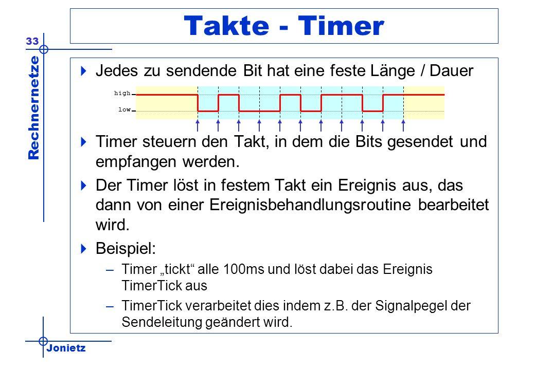 Takte - Timer Jedes zu sendende Bit hat eine feste Länge / Dauer