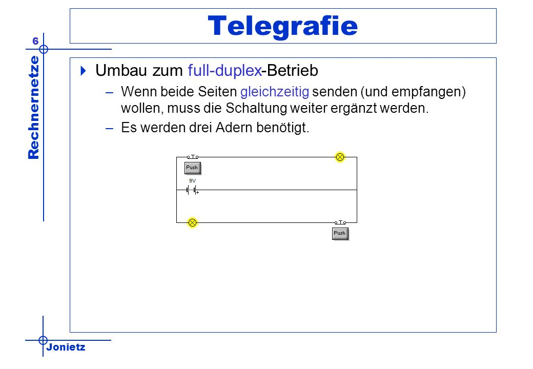 Telegrafie Umbau zum full-duplex-Betrieb