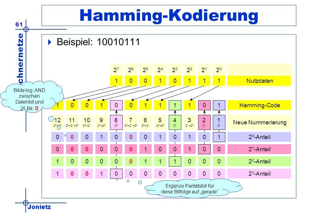 Hamming-Kodierung Beispiel: 10010111 Nutzdaten 27 26 25 24 23 22 21 20