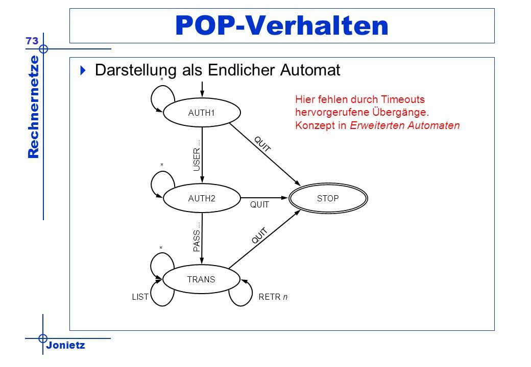 POP-Verhalten Darstellung als Endlicher Automat