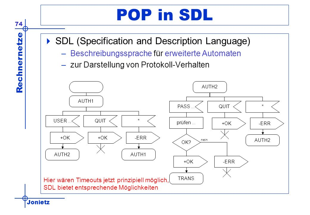 POP in SDL SDL (Specification and Description Language)