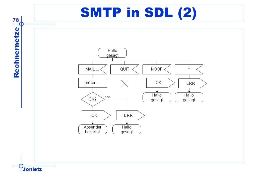SMTP in SDL (2) Hallo gesagt MAIL ... QUIT NOOP * prüfen ... OK ERR