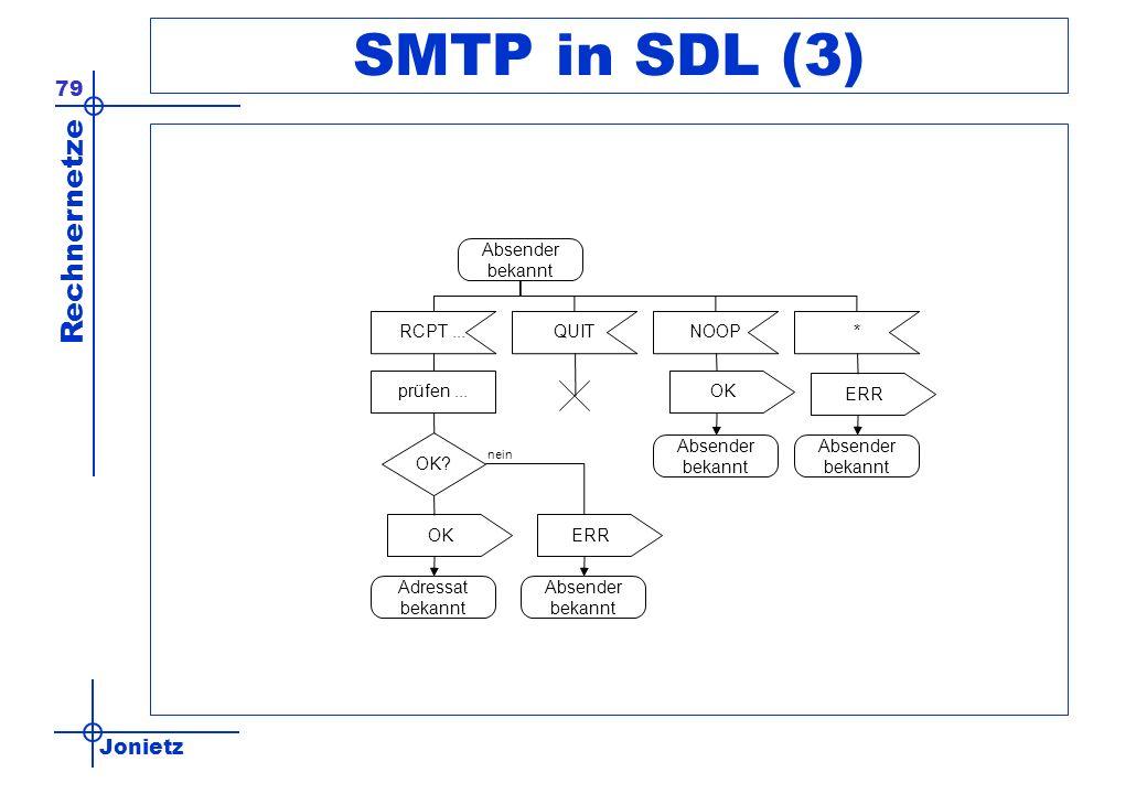 SMTP in SDL (3) Absender bekannt RCPT ... QUIT NOOP * prüfen ... OK
