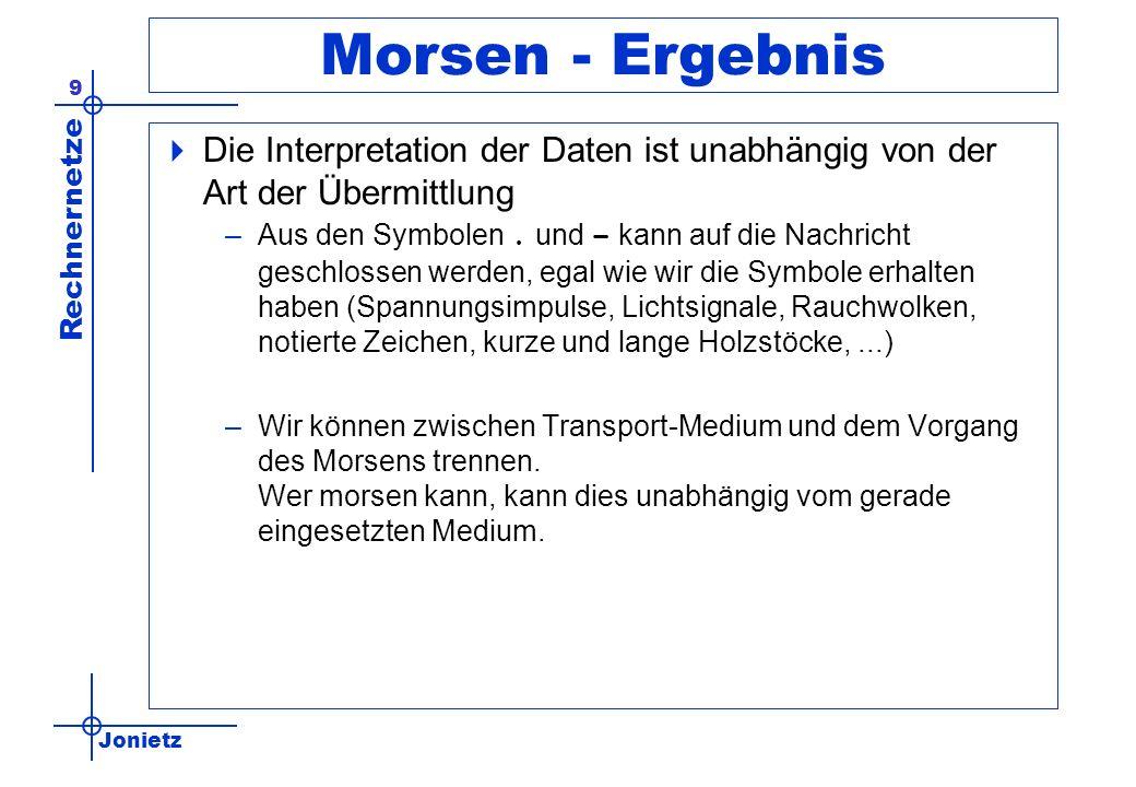 Morsen - Ergebnis Die Interpretation der Daten ist unabhängig von der Art der Übermittlung.