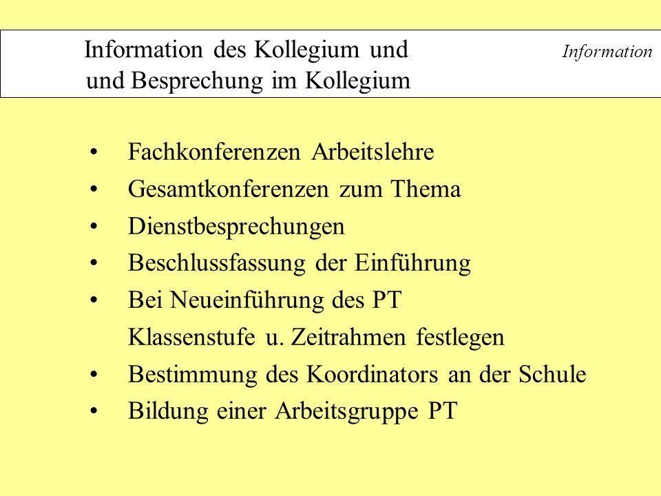 Information des Kollegium und Information und Besprechung im Kollegium