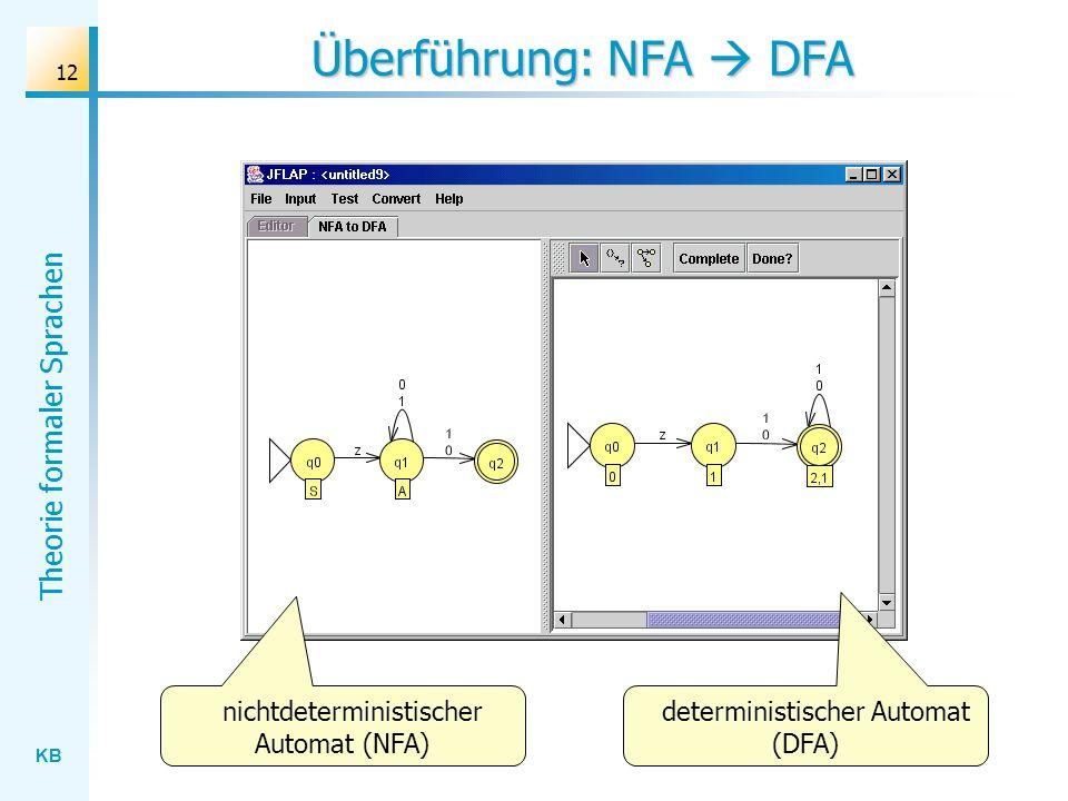 Überführung: NFA  DFA nichtdeterministischer Automat (NFA)