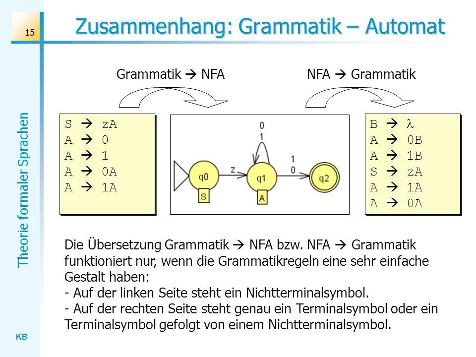 Zusammenhang: Grammatik – Automat