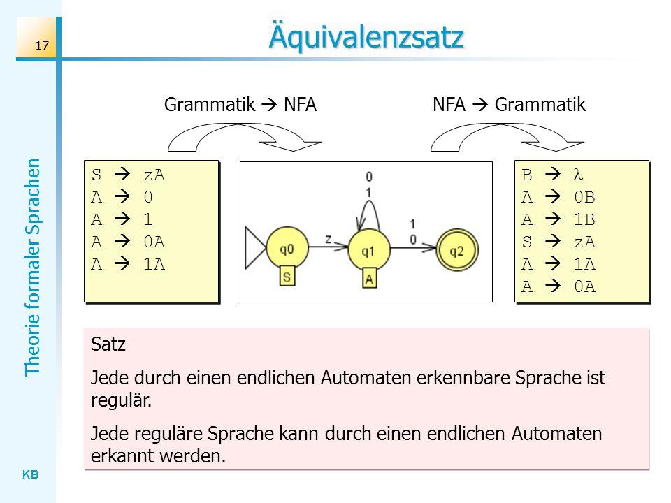 Äquivalenzsatz Grammatik  NFA NFA  Grammatik