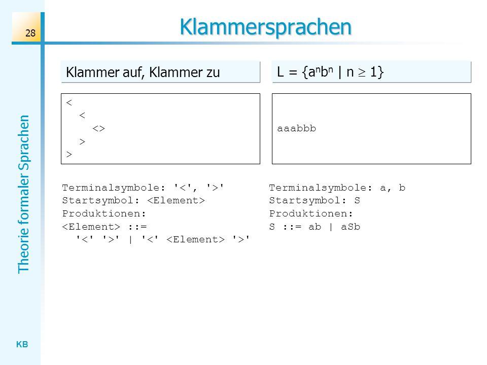 Klammersprachen Klammer auf, Klammer zu L = {anbn | n  1}