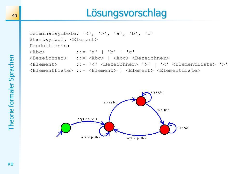 Lösungsvorschlag Terminalsymbole: < , > , a , b , c