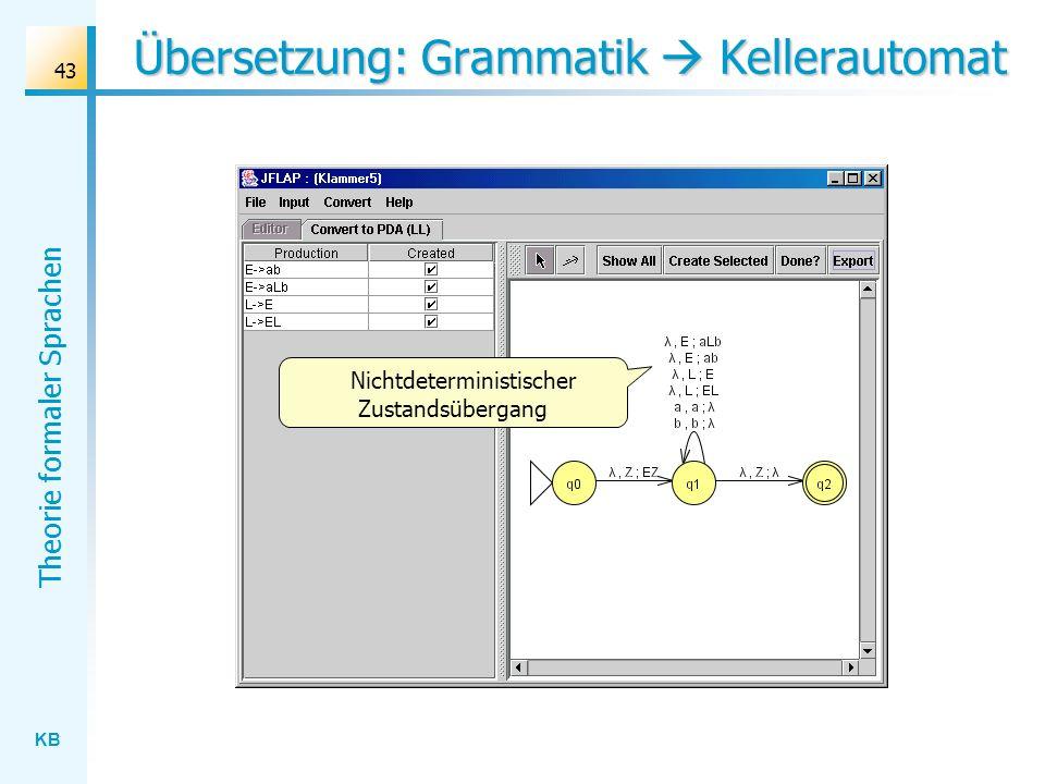 Übersetzung: Grammatik  Kellerautomat