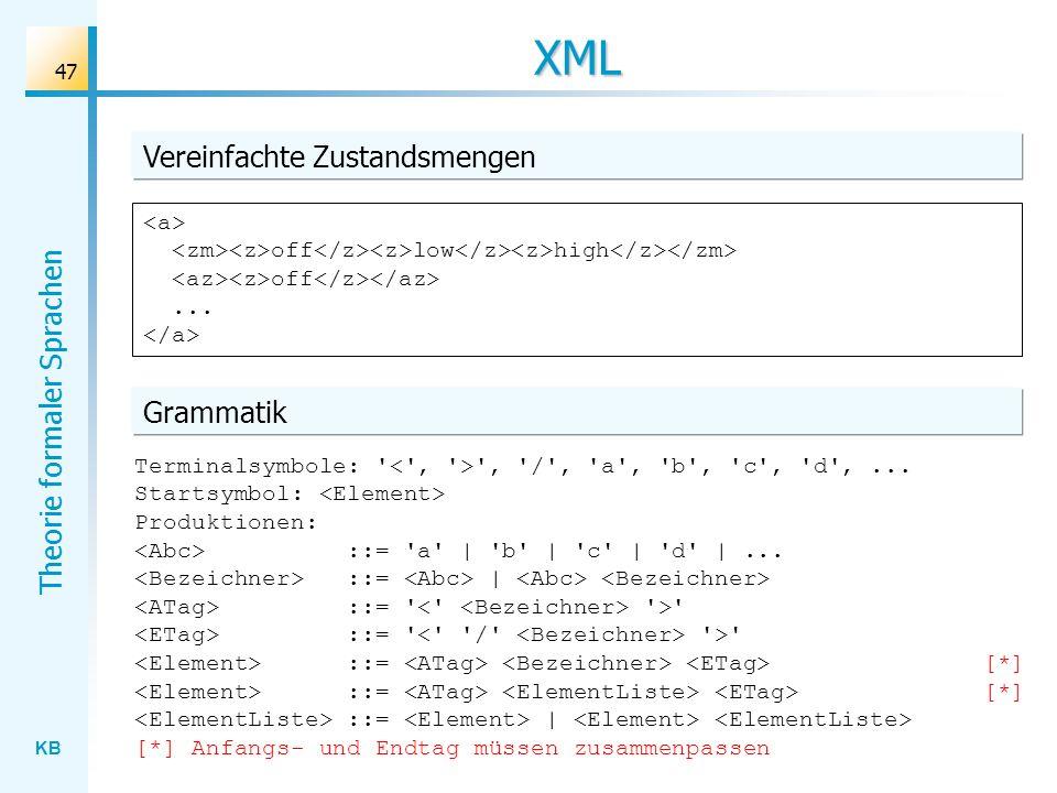 XML Vereinfachte Zustandsmengen Grammatik