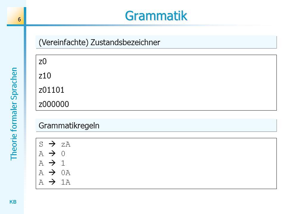 Grammatik (Vereinfachte) Zustandsbezeichner z0 z10 z01101 z000000