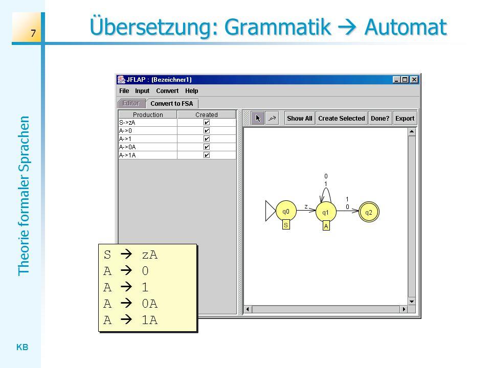 Übersetzung: Grammatik  Automat