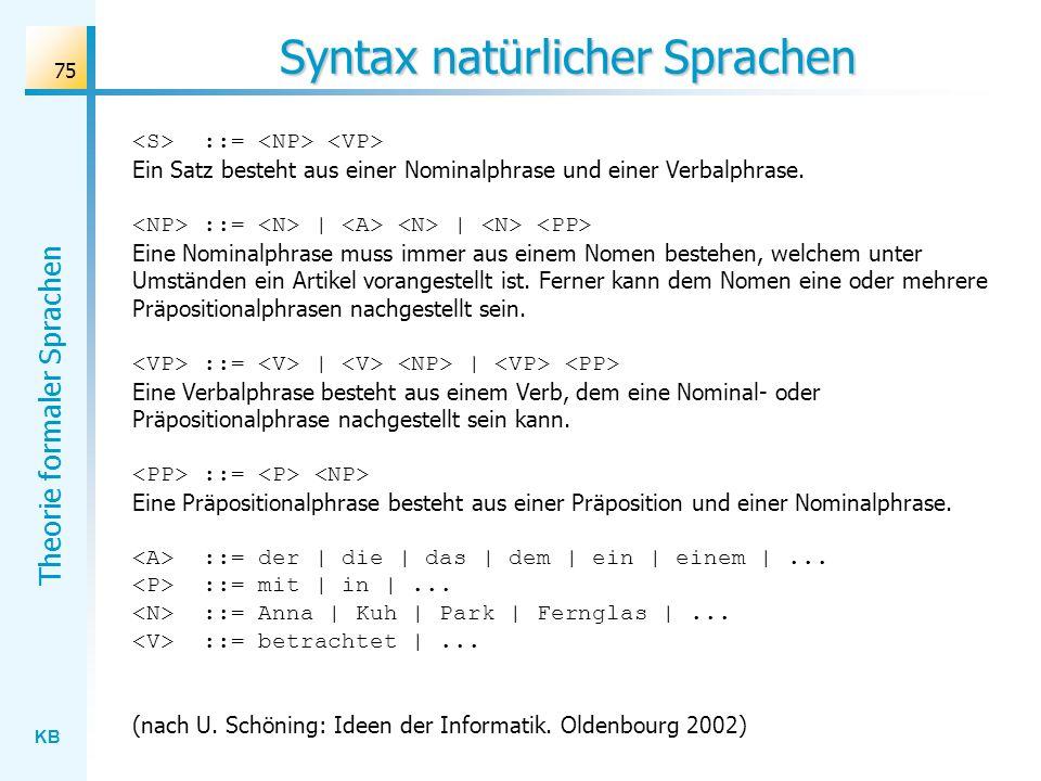 Syntax natürlicher Sprachen