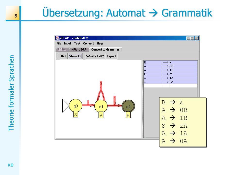 Übersetzung: Automat  Grammatik