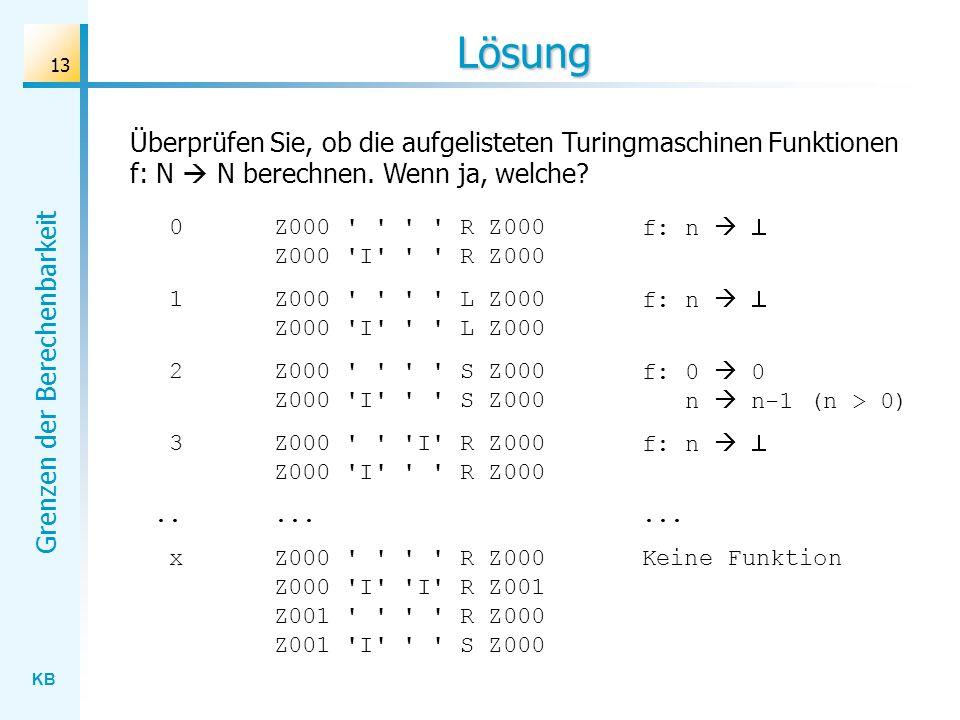 Lösung Überprüfen Sie, ob die aufgelisteten Turingmaschinen Funktionen f: N  N berechnen. Wenn ja, welche