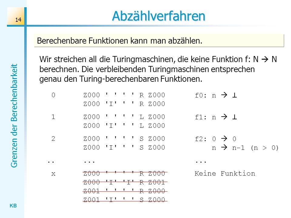 Abzählverfahren Berechenbare Funktionen kann man abzählen.