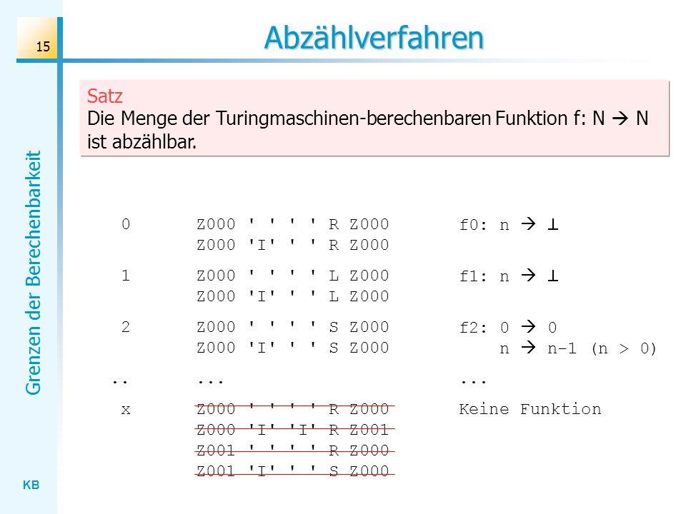 Abzählverfahren Satz Die Menge der Turingmaschinen-berechenbaren Funktion f: N  N ist abzählbar. 1.