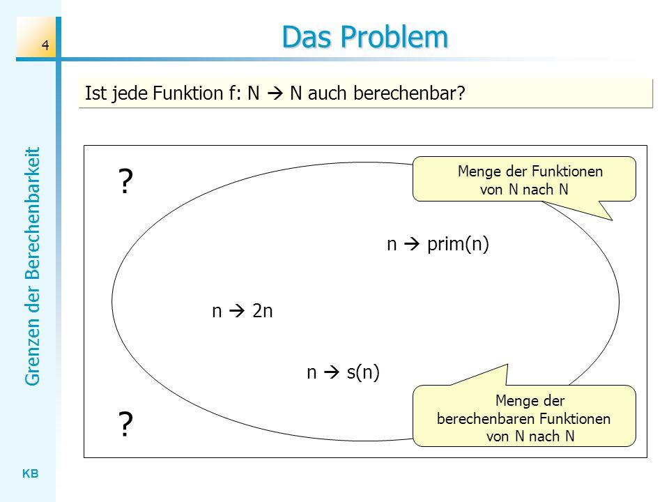 Das Problem Ist jede Funktion f: N  N auch berechenbar