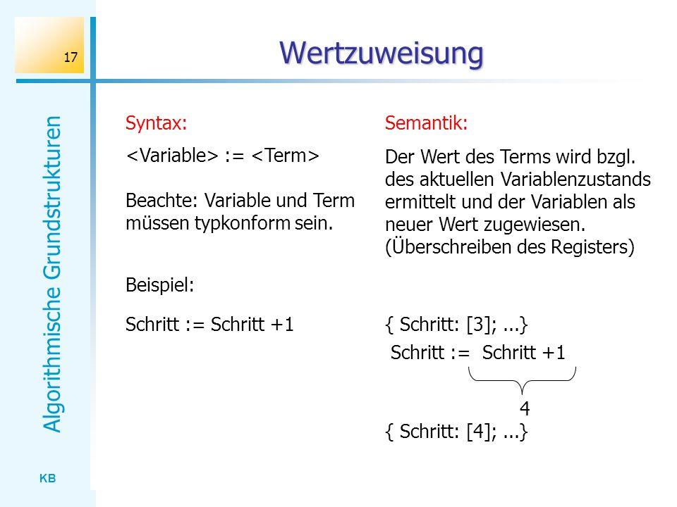 Wertzuweisung Syntax: Semantik: <Variable> := <Term>
