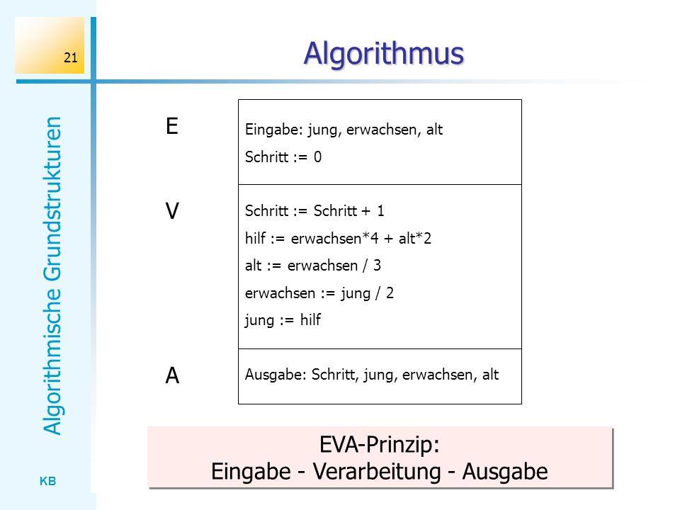 EVA-Prinzip: Eingabe - Verarbeitung - Ausgabe
