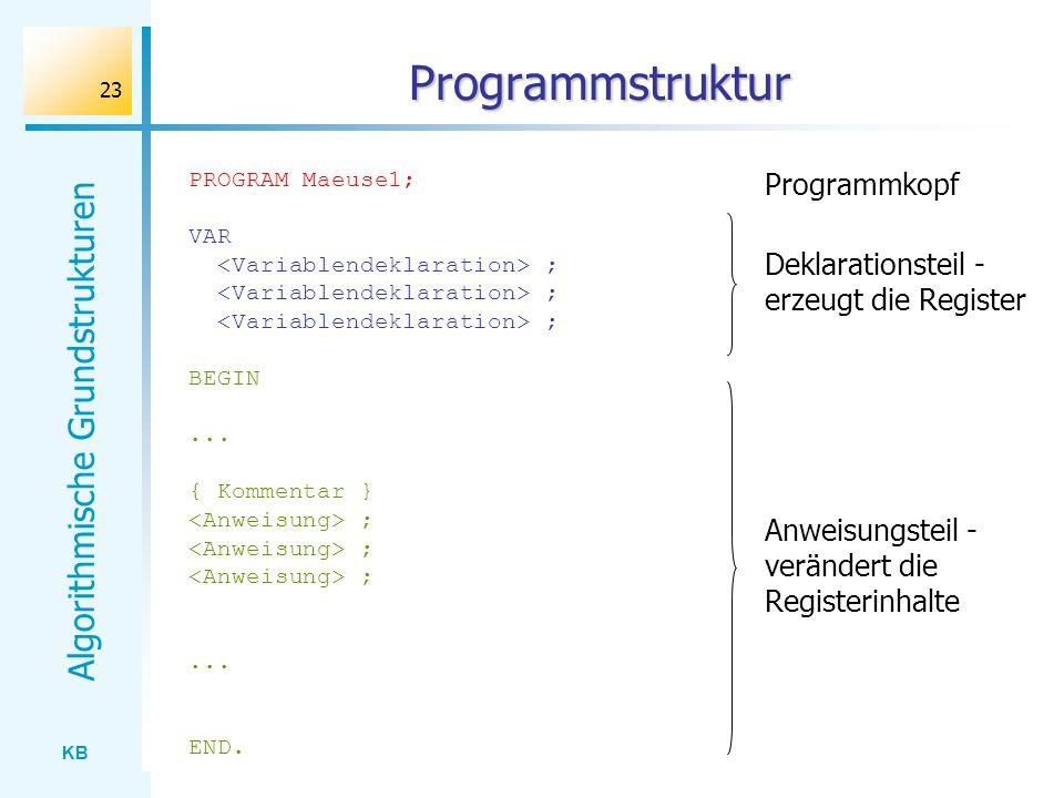 Programmstruktur Programmkopf Deklarationsteil - erzeugt die Register