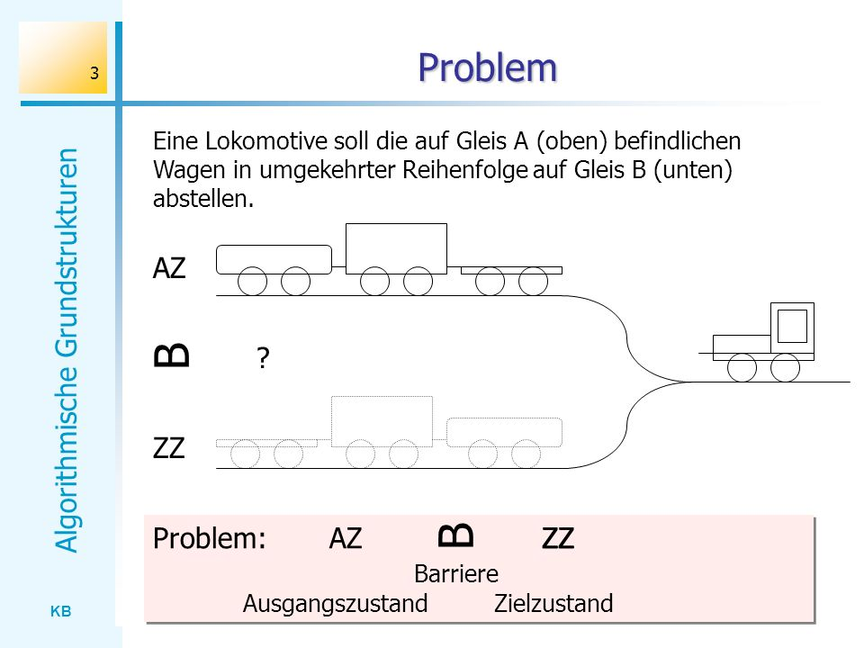 Problem Eine Lokomotive soll die auf Gleis A (oben) befindlichen Wagen in umgekehrter Reihenfolge auf Gleis B (unten) abstellen.
