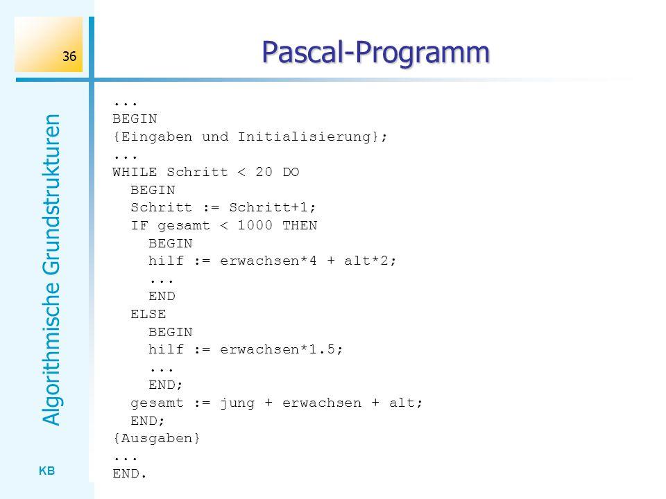Pascal-Programm ... BEGIN {Eingaben und Initialisierung};