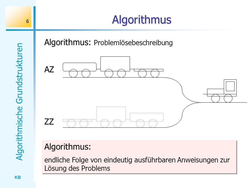 Algorithmus Algorithmus: Problemlösebeschreibung AZ ZZ Algorithmus:
