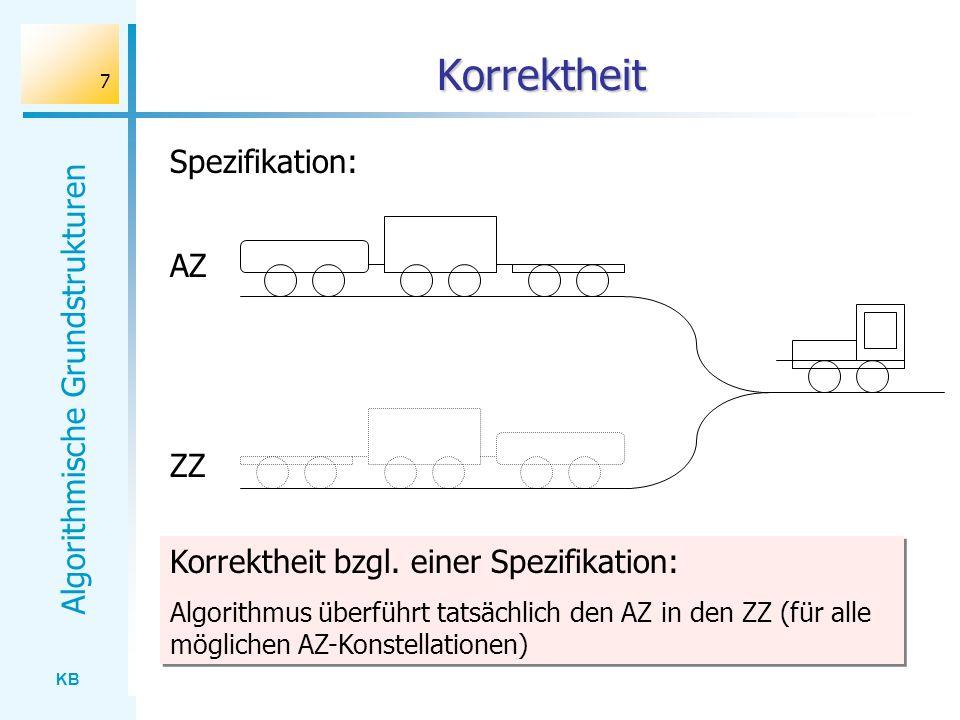 Korrektheit Spezifikation: AZ ZZ