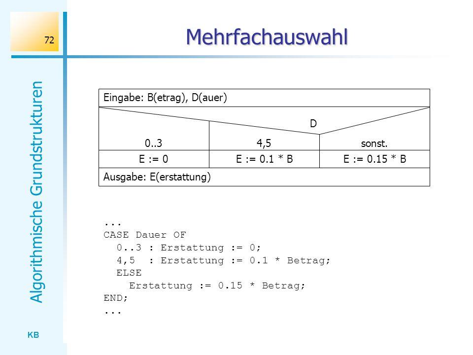 Mehrfachauswahl Eingabe: B(etrag), D(auer) D 0..3 4,5 sonst. E := 0